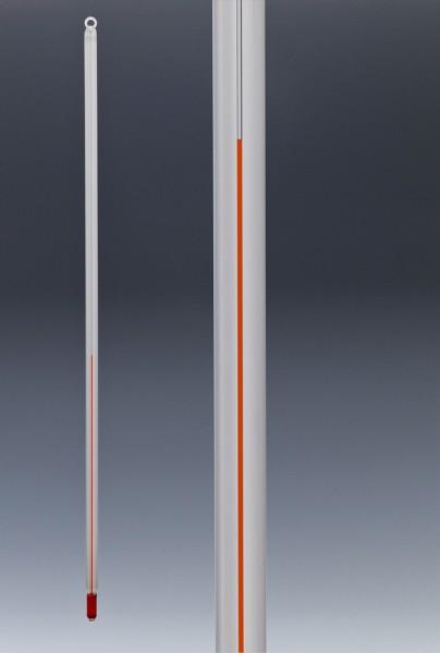 Thermometer ohne Graduierung