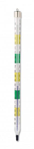 Demonstrationsthermometer