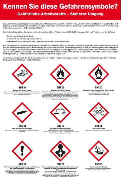 Infotafel ''GHS - Gefahrensymbole''