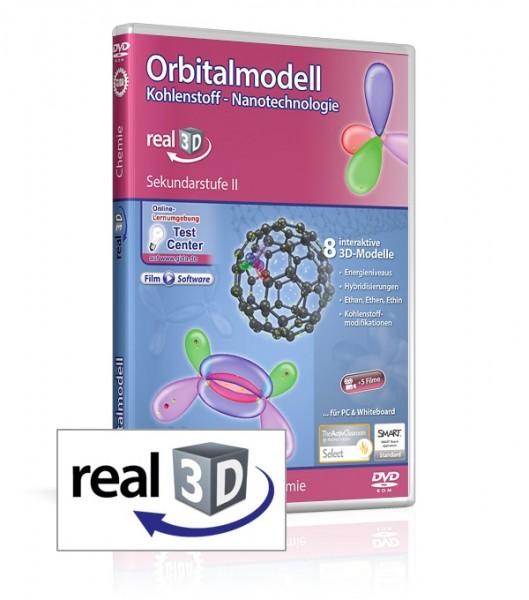 Orbitalmodell Software