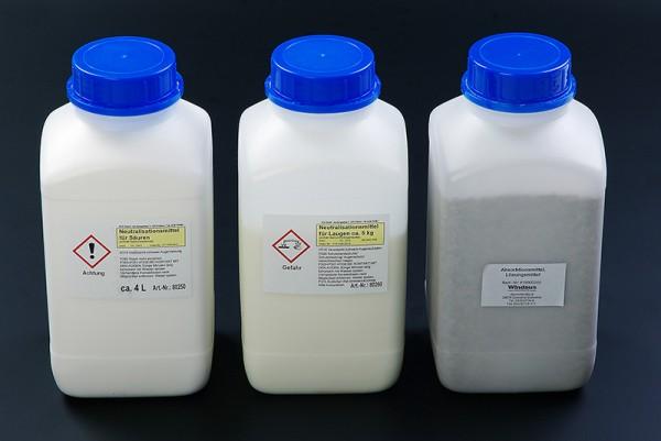 Groß-Nachfüllpackung Absorptionsmittel für organische Lösungsmittel