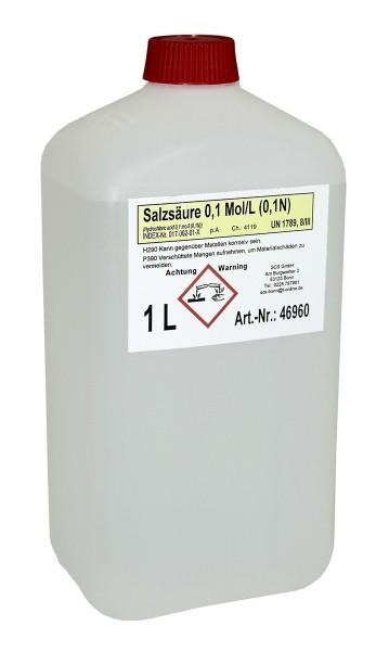Salzsäure 0,1mol